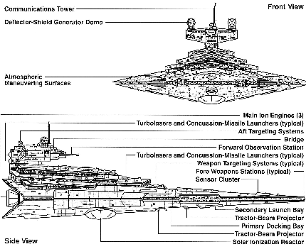 StarDestroyer Victory Class