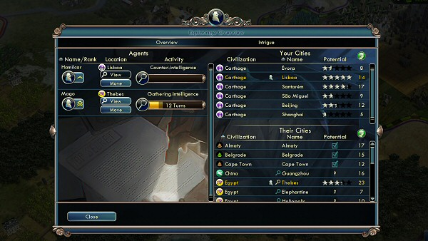 Civ5: Gods & Kings - Espionage