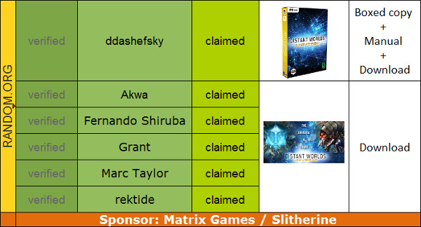 distant_worlds_universe_results_final