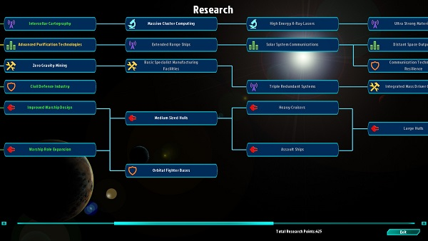 Galactic Inheritors | Tech Tree (Research)