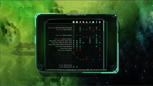 The Last Federation | Technology Matrix