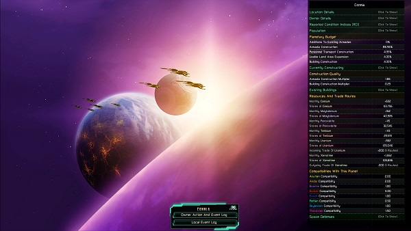 The Last Federation | Planetary Details
