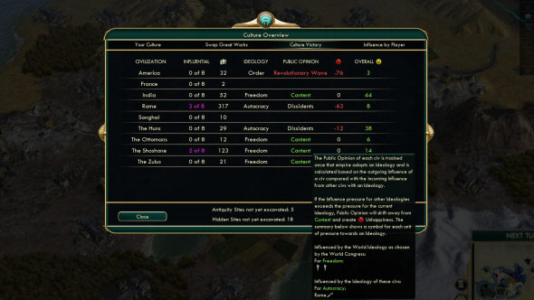 Civilization 5: Brave New World - Ideologies and Tourism link