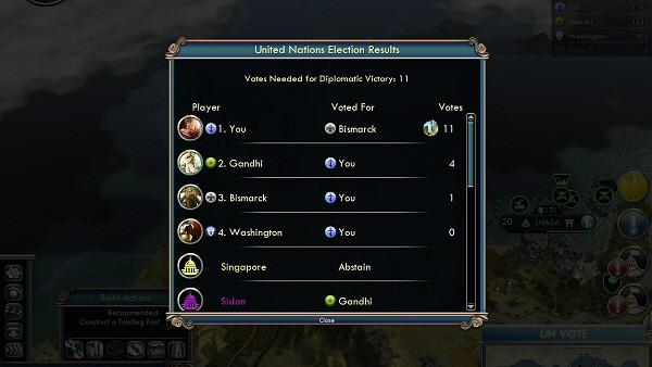 Civ5: Gods & Kings - Diplomatic Victory