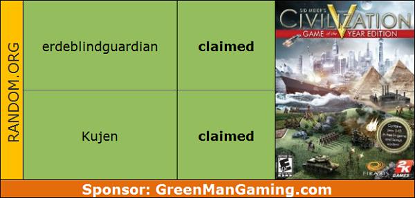 Civ 5 GOTY contest results