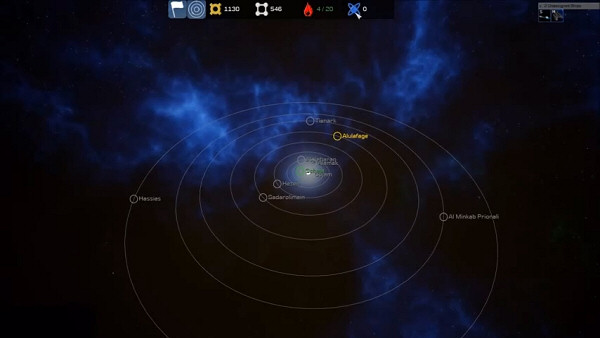 Colonia   System map