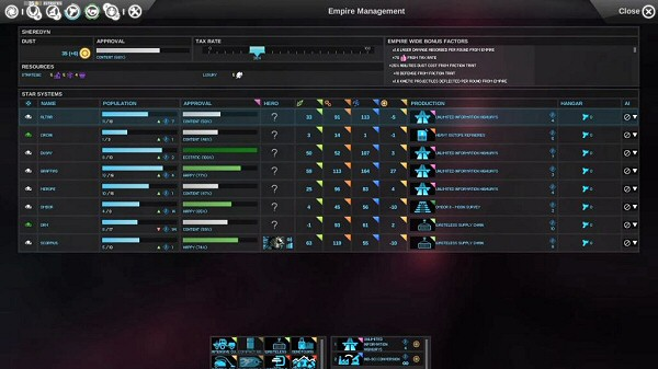 Endless Space | Empire Management Screen