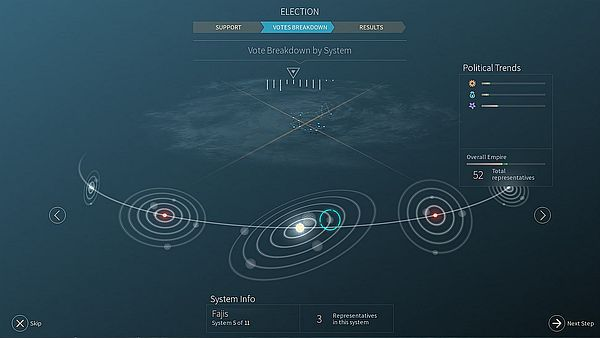Endless Space 2 Early Access - It's a tight race for political control